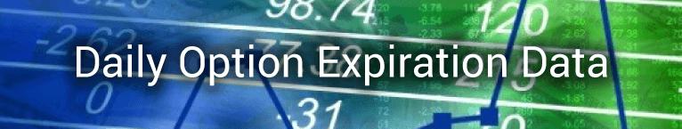 Monday Option Expiries 26 June