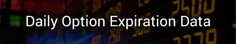 Thursday Option Expiries 14 July
